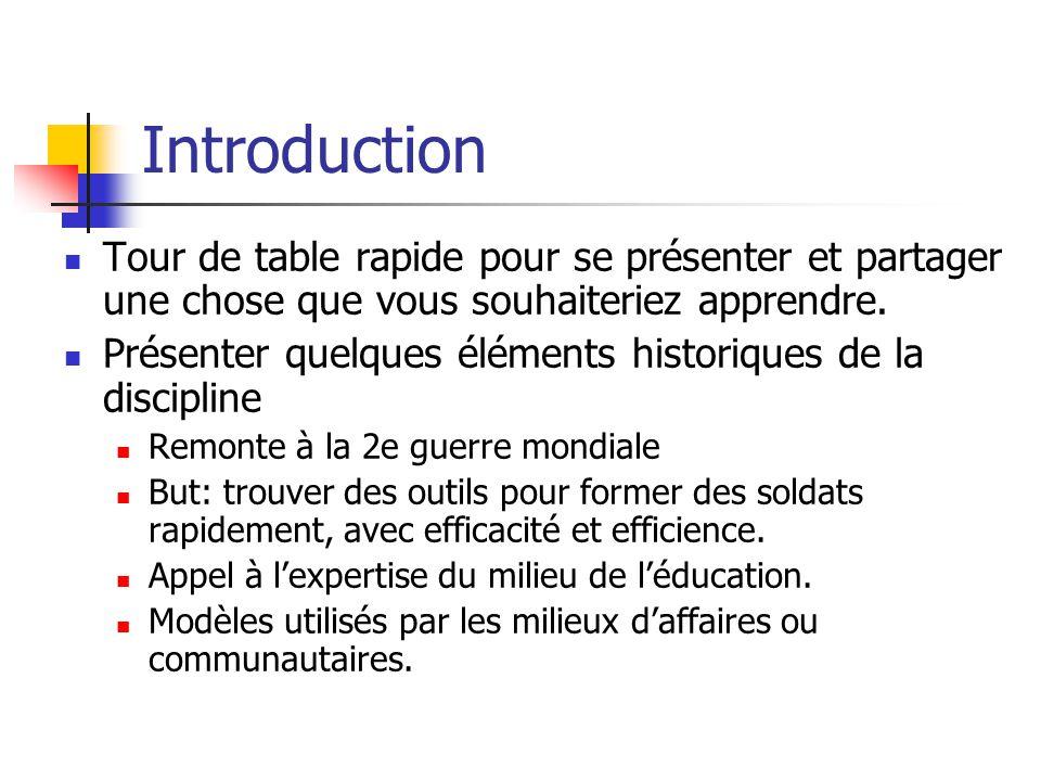 Introduction Tour de table rapide pour se présenter et partager une chose que vous souhaiteriez apprendre.