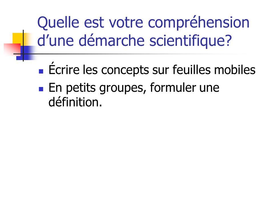 Quelle est votre compréhension dune démarche scientifique? Écrire les concepts sur feuilles mobiles En petits groupes, formuler une définition.