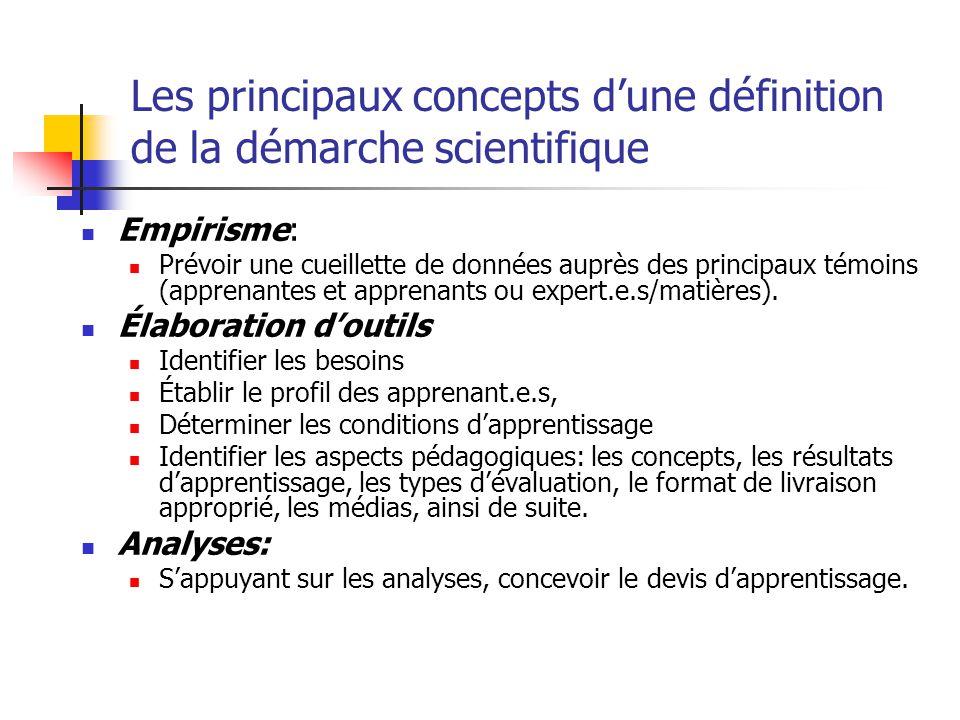 Les principaux concepts dune définition de la démarche scientifique Empirisme: Prévoir une cueillette de données auprès des principaux témoins (apprenantes et apprenants ou expert.e.s/matières).