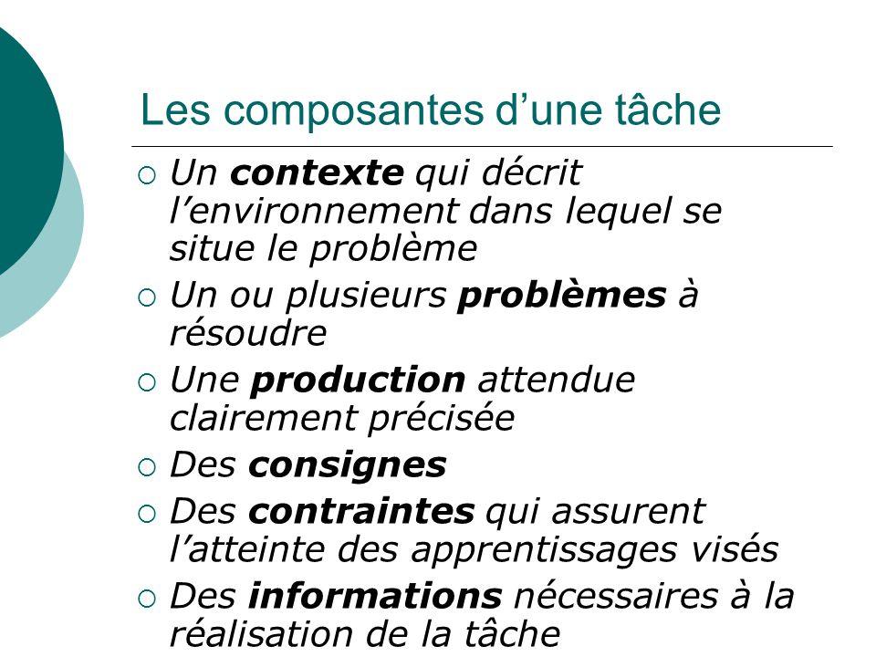Les composantes dune tâche Un contexte qui décrit lenvironnement dans lequel se situe le problème Un ou plusieurs problèmes à résoudre Une production