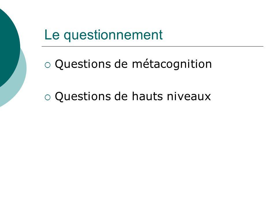 Le questionnement Questions de métacognition Questions de hauts niveaux