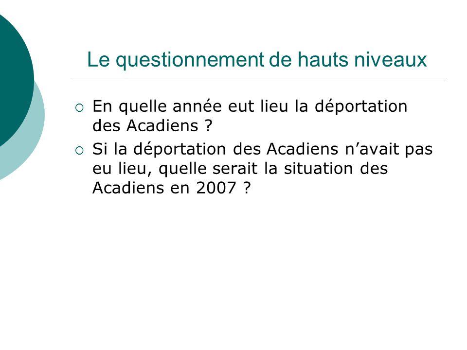 Le questionnement de hauts niveaux En quelle année eut lieu la déportation des Acadiens ? Si la déportation des Acadiens navait pas eu lieu, quelle se
