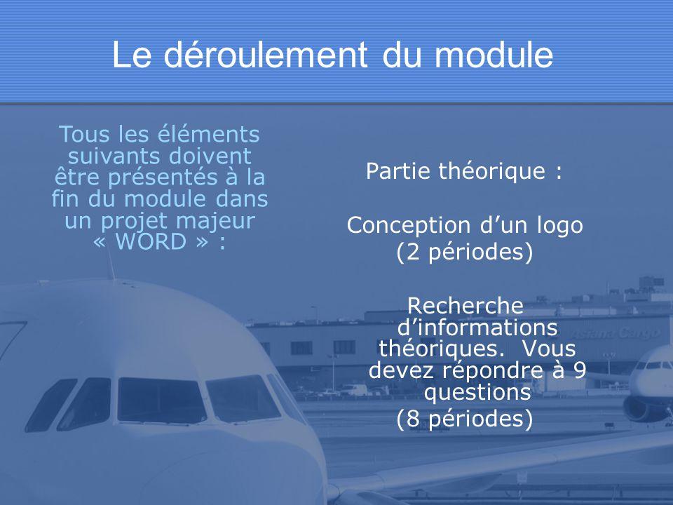 Le déroulement du module Partie théorique : Conception dun logo (2 périodes) Recherche dinformations théoriques. Vous devez répondre à 9 questions (8