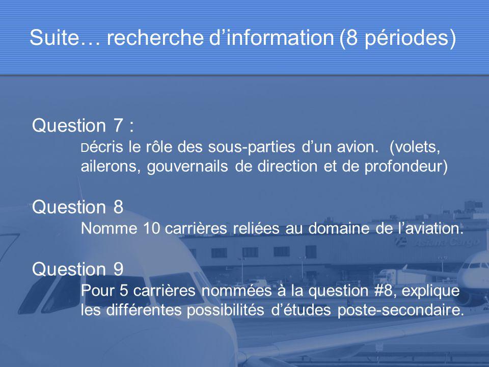 Question 7 : D écris le rôle des sous-parties dun avion. (volets, ailerons, gouvernails de direction et de profondeur) Question 8 Nomme 10 carrières r
