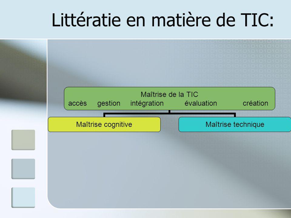 Littératie en matière de TIC: Maîtrise de la TIC accèsgestion intégrationévaluation création Maîtrise cognitiveMaîtrise technique