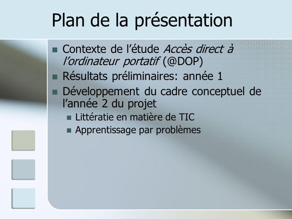 Plan de la présentation Contexte de létude Accès direct à lordinateur portatif (@DOP) Résultats préliminaires: année 1 Développement du cadre conceptuel de lannée 2 du projet Littératie en matière de TIC Apprentissage par problèmes