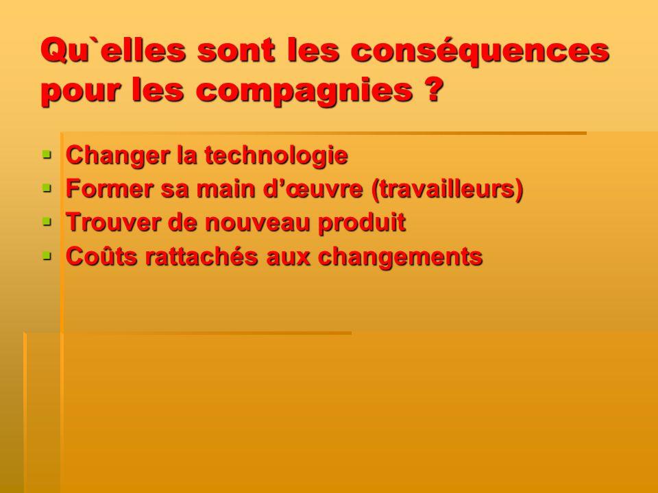 Qu`elles sont les conséquences pour les compagnies ? Changer la technologie Changer la technologie Former sa main dœuvre (travailleurs) Former sa main
