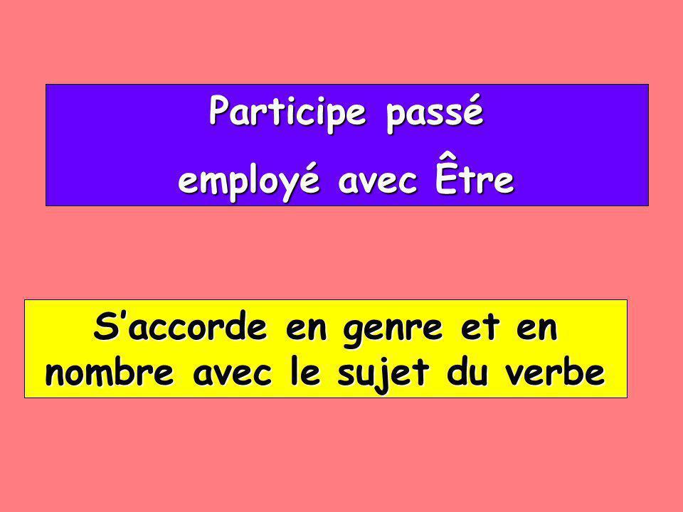Participe passé Participe passé employé avec Être employé avec Être Saccorde en genre et en nombre avec le sujet du verbe Saccorde en genre et en nomb
