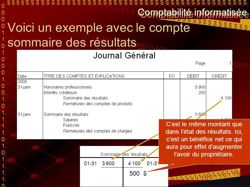 Voici un exemple avec le compte sommaire des résultats 500 $ 4 100 01-31 01-31 3 600 Cest le même montant que dans létat des résultats. Ici, cest un b