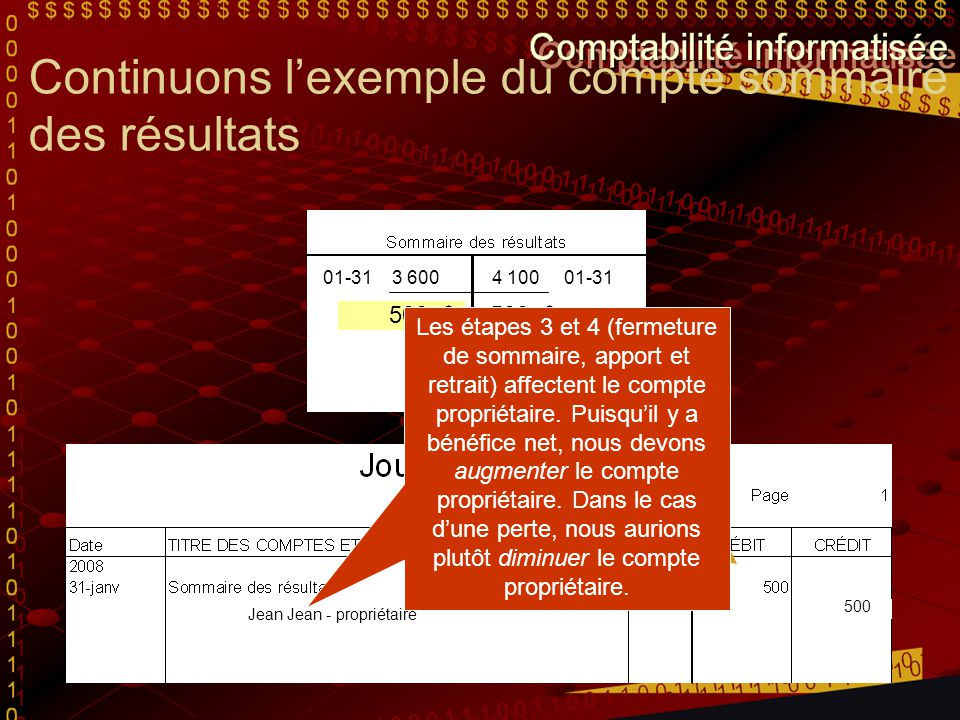 Continuons lexemple du compte sommaire des résultats 4 100 01-31 01-31 3 600 500 $ Jean Jean - propriétaire 500 0 $ Les étapes 3 et 4 (fermeture de so