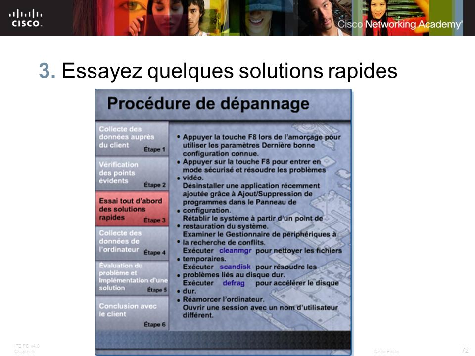ITE PC v4.0 Chapter 5 72 © 2007 Cisco Systems, Inc. All rights reserved.Cisco Public 3. Essayez quelques solutions rapides