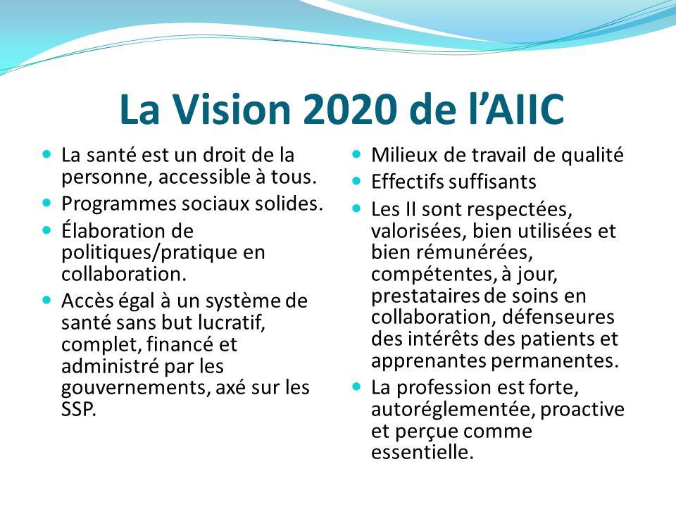 La Vision 2020 de lAIIC La santé est un droit de la personne, accessible à tous.