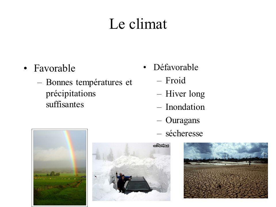 Le climat Favorable –Bonnes températures et précipitations suffisantes Défavorable –Froid –Hiver long –Inondation –Ouragans –sécheresse