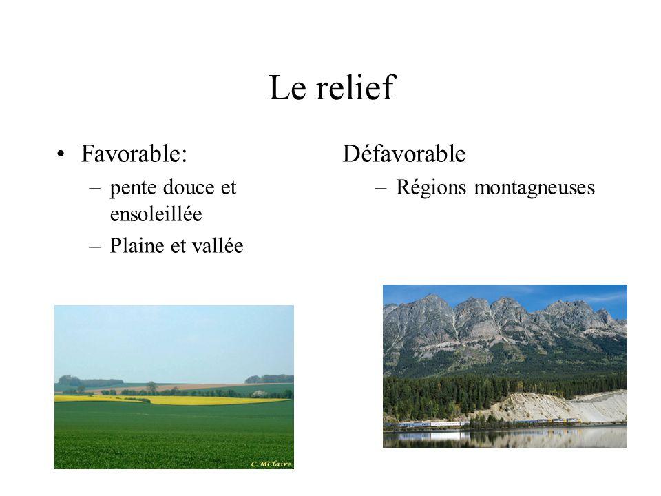 Le relief Favorable: –pente douce et ensoleillée –Plaine et vallée Défavorable –Régions montagneuses