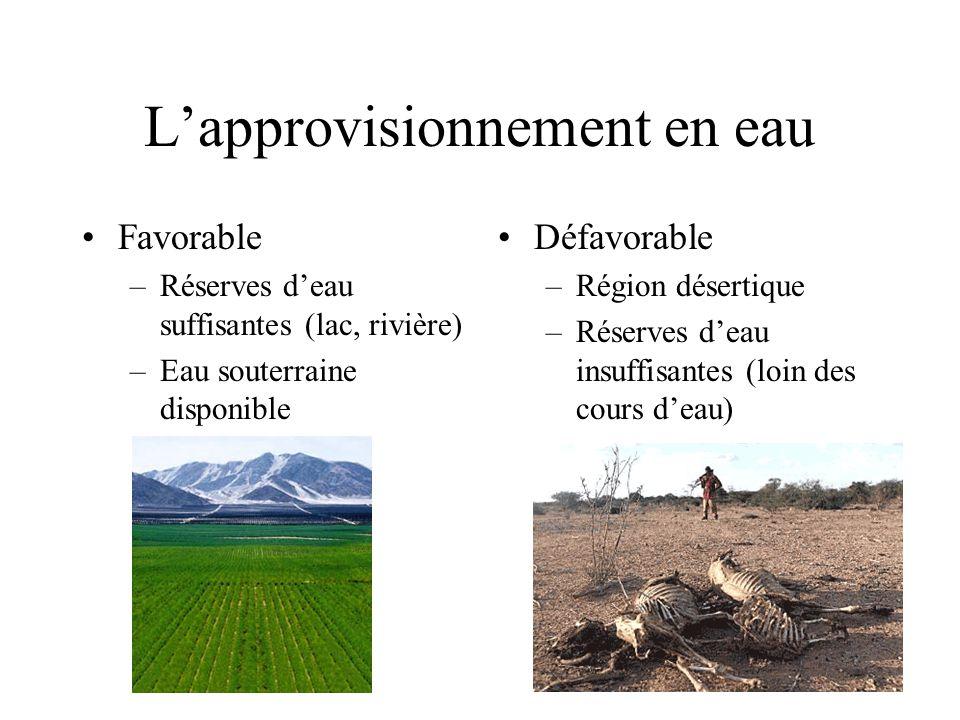 Lapprovisionnement en eau Favorable –Réserves deau suffisantes (lac, rivière) –Eau souterraine disponible Défavorable –Région désertique –Réserves dea