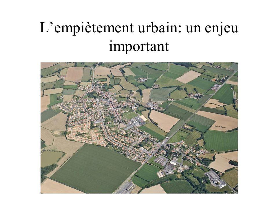 Lempiètement urbain: un enjeu important