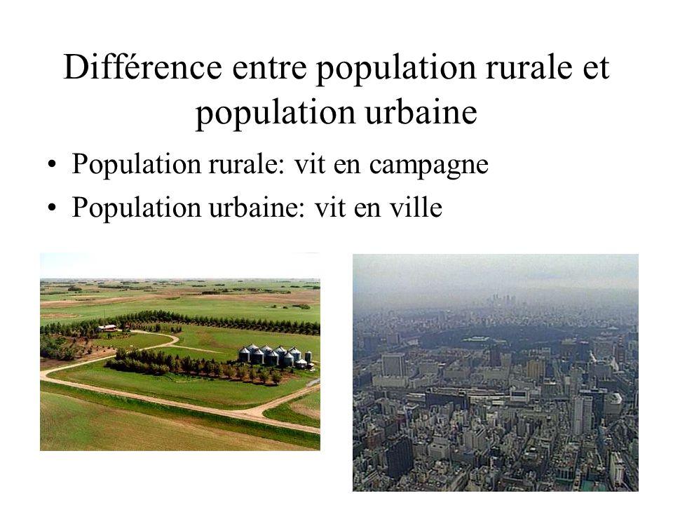 Différence entre population rurale et population urbaine Population rurale: vit en campagne Population urbaine: vit en ville