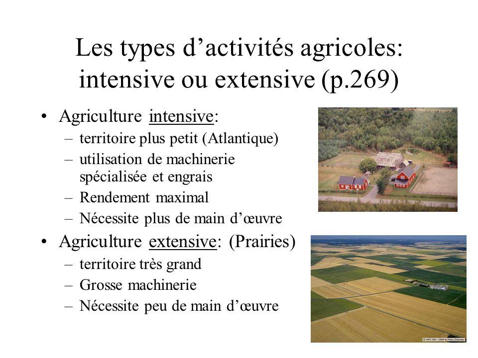 Les types dactivités agricoles: intensive ou extensive (p.269) Agriculture intensive: –territoire plus petit (Atlantique) –utilisation de machinerie s