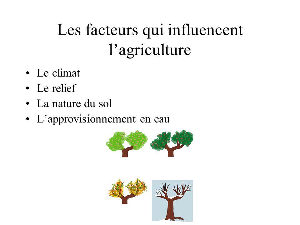 Les facteurs qui influencent lagriculture Le climat Le relief La nature du sol Lapprovisionnement en eau