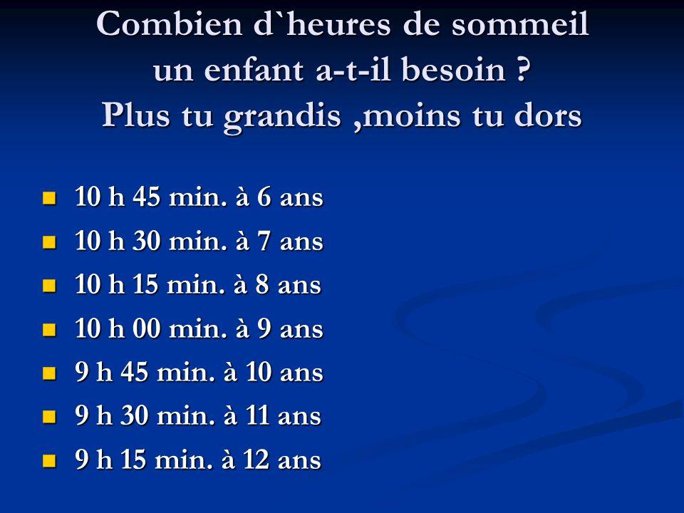 Combien d`heures de sommeil un enfant a-t-il besoin ? Plus tu grandis,moins tu dors 10 h 45 min. à 6 ans 10 h 45 min. à 6 ans 10 h 30 min. à 7 ans 10