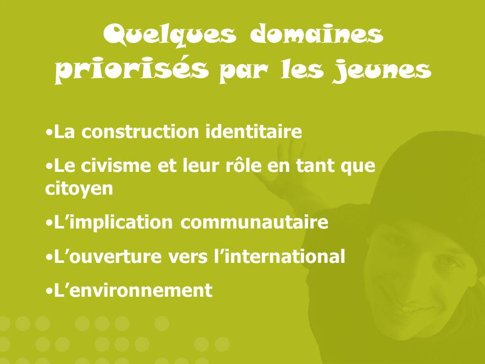 Quelques domaines priorisés par les jeunes La construction identitaire Le civisme et leur rôle en tant que citoyen Limplication communautaire Louvertu