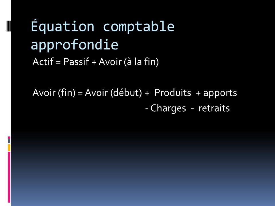 Équation comptable approfondie Actif = Passif + Avoir (à la fin) Avoir (fin) = Avoir (début) + Produits + apports - Charges - retraits