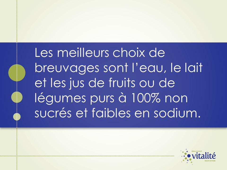 Les meilleurs choix de breuvages sont leau, le lait et les jus de fruits ou de légumes purs à 100% non sucrés et faibles en sodium.