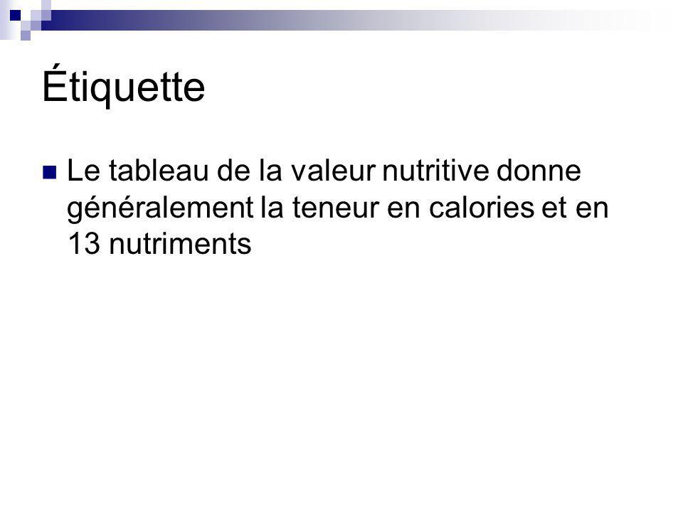 Étiquette Le tableau de la valeur nutritive donne généralement la teneur en calories et en 13 nutriments