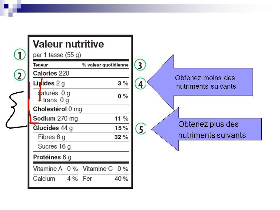 Obtenez moins des nutriments suivants Obtenez plus des nutriments suivants