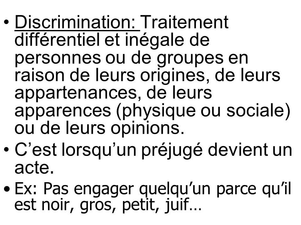 Discrimination: Traitement différentiel et inégale de personnes ou de groupes en raison de leurs origines, de leurs appartenances, de leurs apparences (physique ou sociale) ou de leurs opinions.
