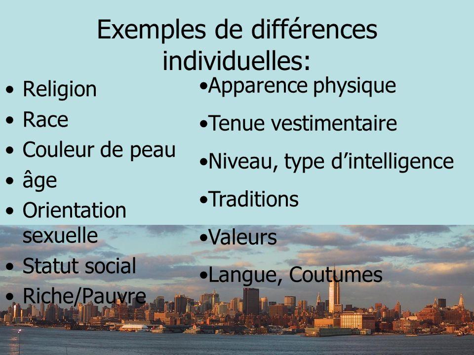 Quelles sont les comportements favorables au respect des différences individuelles?