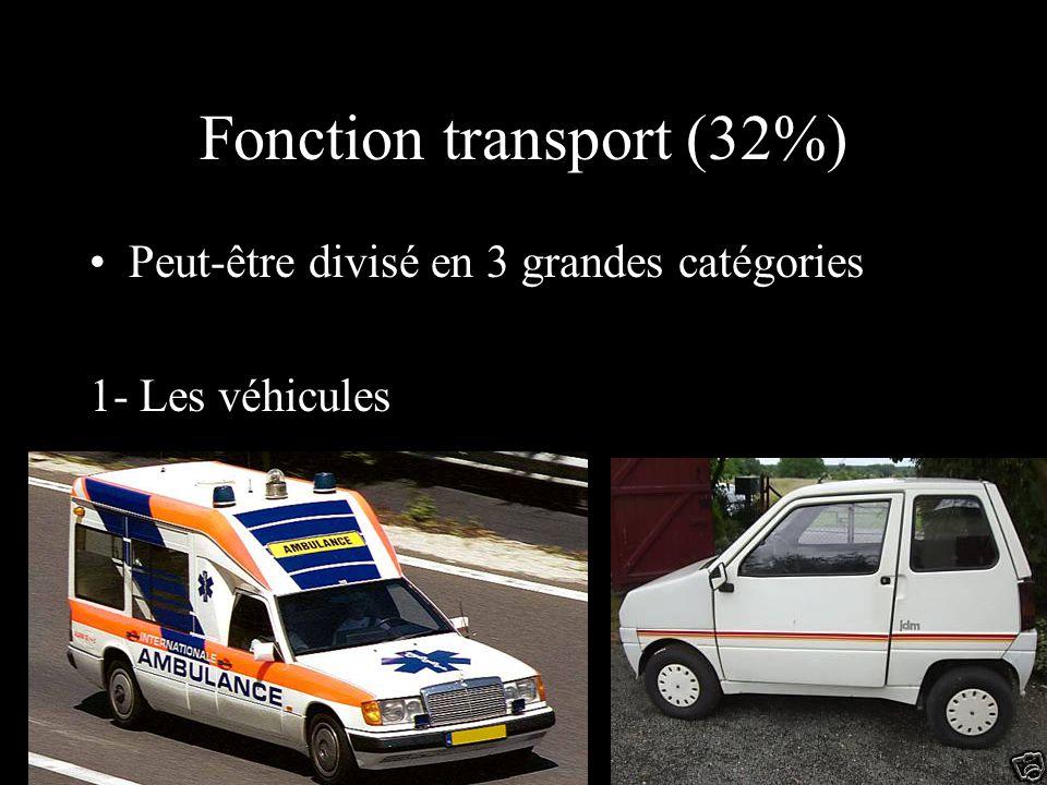 Fonction transport (32%) Peut-être divisé en 3 grandes catégories 1- Les véhicules