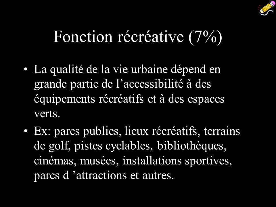 Fonction récréative (7%) La qualité de la vie urbaine dépend en grande partie de laccessibilité à des équipements récréatifs et à des espaces verts. E