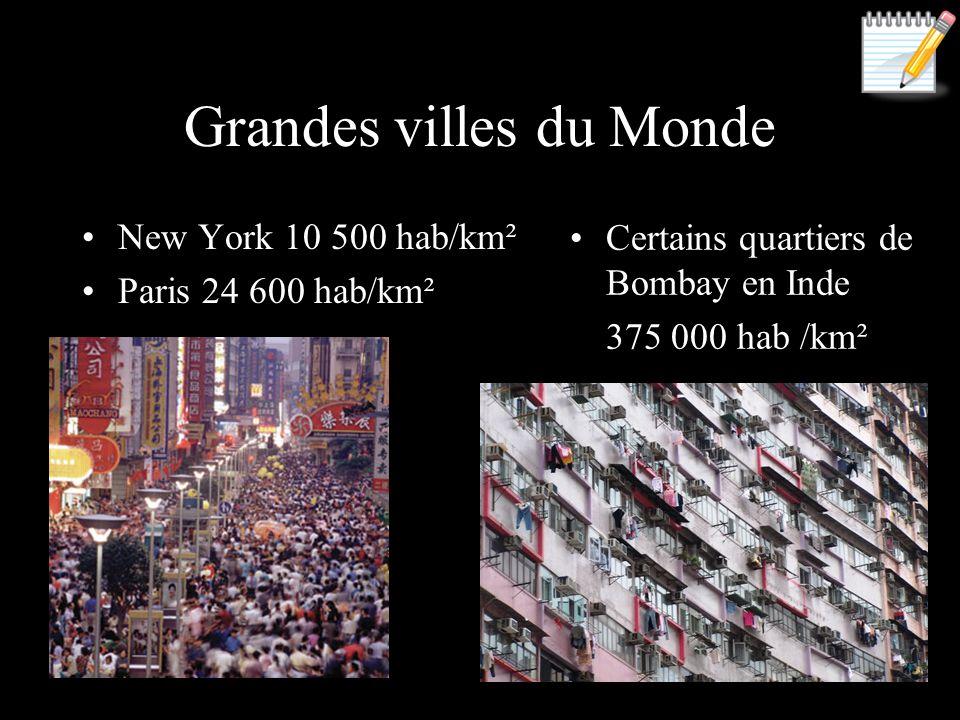 Grandes villes du Monde New York 10 500 hab/km² Paris 24 600 hab/km² Certains quartiers de Bombay en Inde 375 000 hab /km²