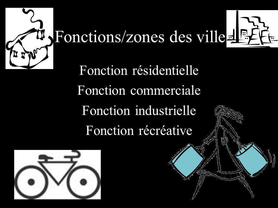 Fonctions/zones des villes Fonction résidentielle Fonction commerciale Fonction industrielle Fonction récréative