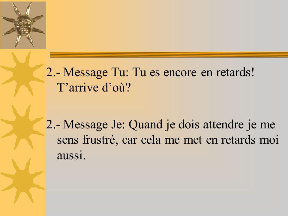 2.- Message Tu: Tu es encore en retards! Tarrive doù? 2.- Message Je: Quand je dois attendre je me sens frustré, car cela me met en retards moi aussi.