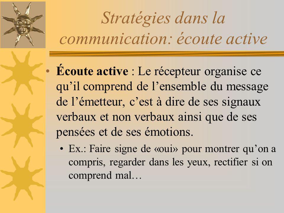 Stratégies dans la communication: écoute active Écoute active : Le récepteur organise ce quil comprend de lensemble du message de lémetteur, cest à di