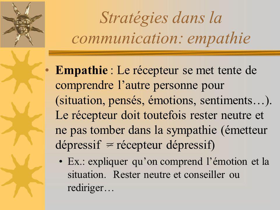 Empathie : Le récepteur se met tente de comprendre lautre personne pour (situation, pensés, émotions, sentiments…). Le récepteur doit toutefois rester