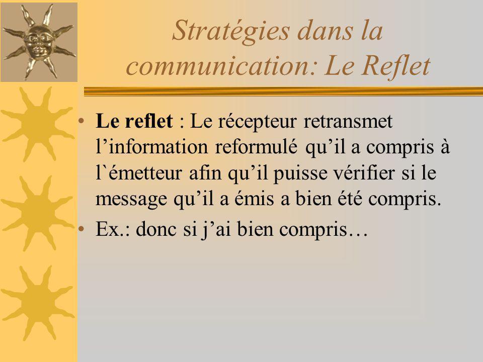 Le reflet : Le récepteur retransmet linformation reformulé quil a compris à l`émetteur afin quil puisse vérifier si le message quil a émis a bien été