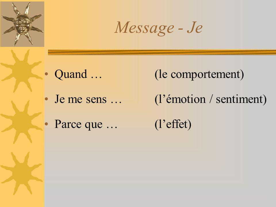 Message - Je Quand … (le comportement) Je me sens … (lémotion / sentiment) Parce que …(leffet)