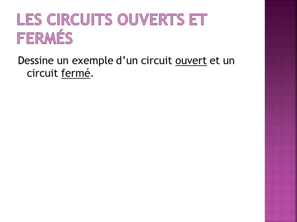 Dessine un exemple dun circuit ouvert et un circuit fermé.