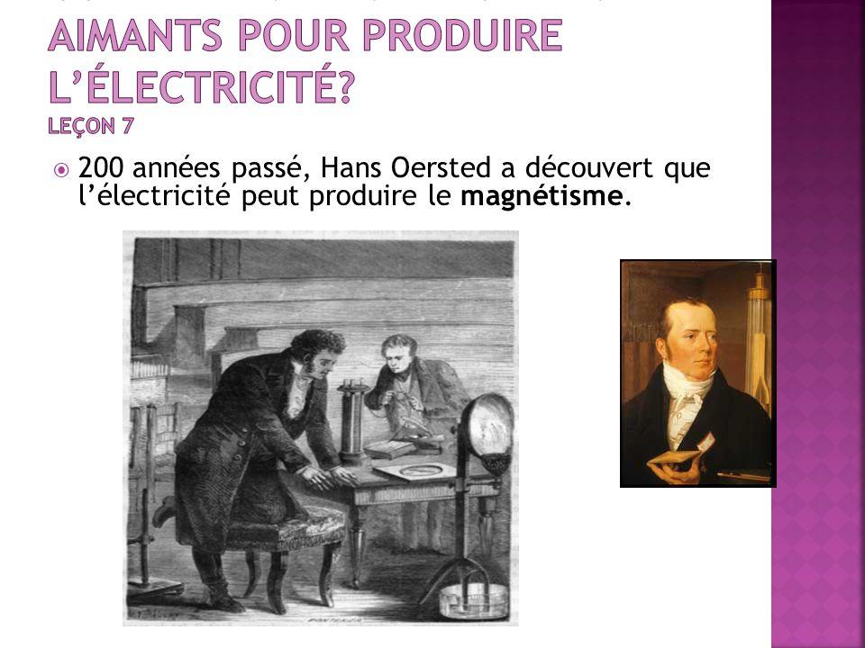 200 années passé, Hans Oersted a découvert que lélectricité peut produire le magnétisme.