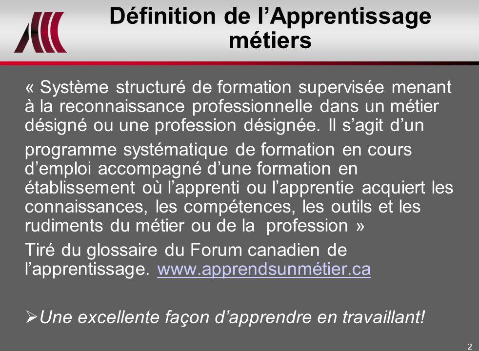 2 Définition de lApprentissage métiers « Système structuré de formation supervisée menant à la reconnaissance professionnelle dans un métier désigné ou une profession désignée.