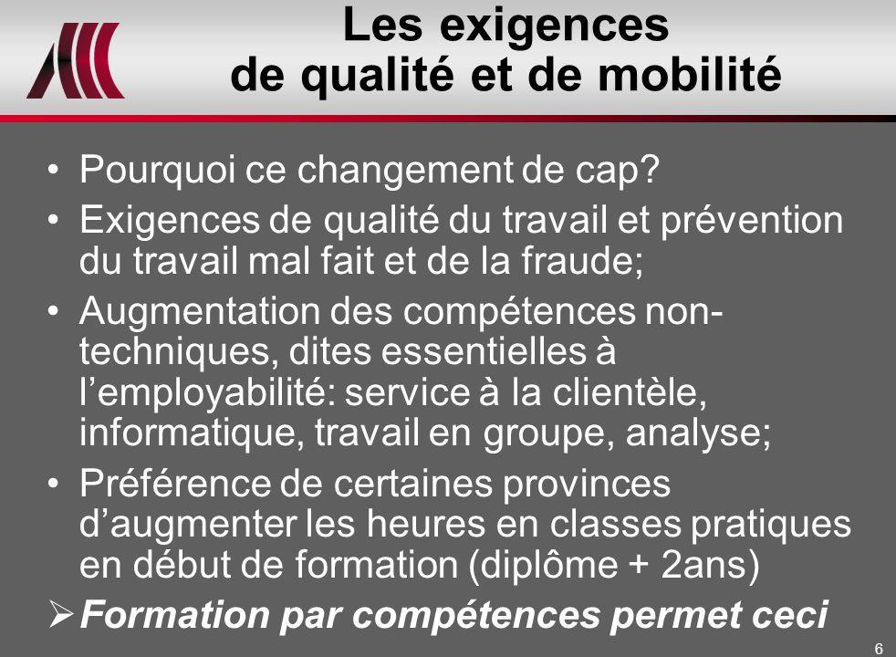 6 Les exigences de qualité et de mobilité Pourquoi ce changement de cap.