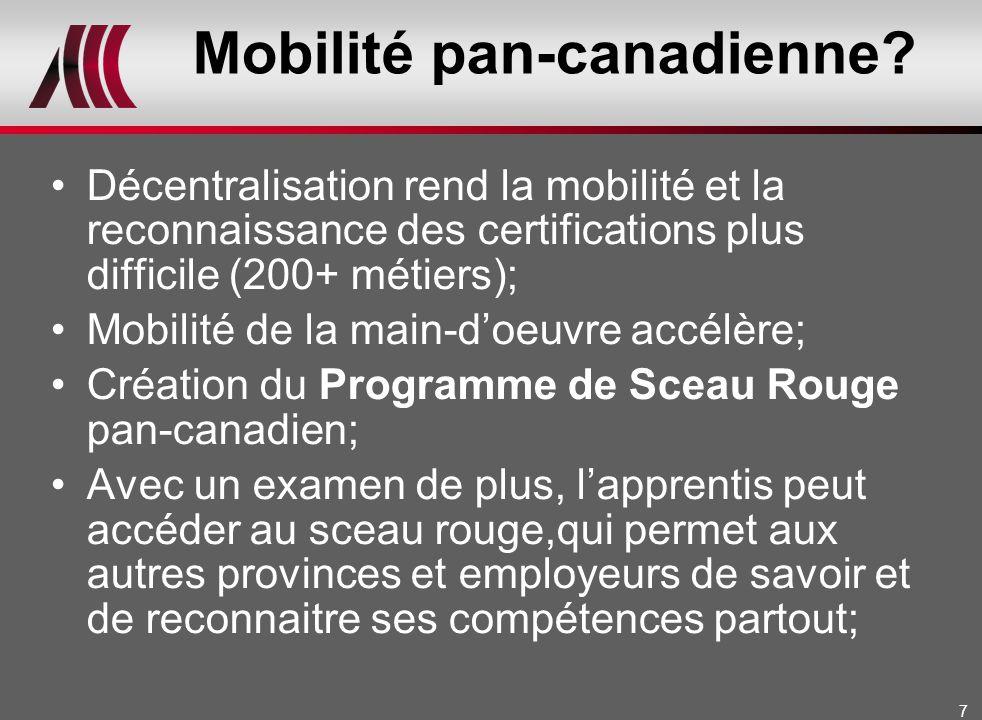 7 Mobilité pan-canadienne.