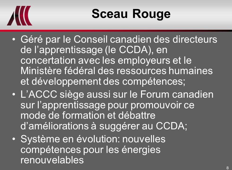 8 Sceau Rouge Géré par le Conseil canadien des directeurs de lapprentissage (le CCDA), en concertation avec les employeurs et le Ministère fédéral des ressources humaines et développement des compétences; LACCC siège aussi sur le Forum canadien sur lapprentissage pour promouvoir ce mode de formation et débattre daméliorations à suggérer au CCDA; Système en évolution: nouvelles compétences pour les énergies renouvelables