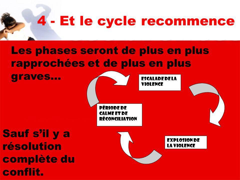 4 - Et le cycle recommence Escalade de la violence Explosion de la violence Période de calme et de réconciliation Les phases seront de plus en plus ra