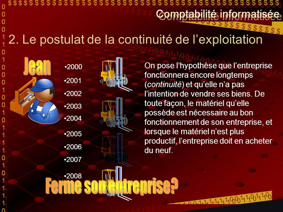 2. Le postulat de la continuité de lexploitation 2001 2002 2003 2004 2000 2005 2006 2007 2008 On pose lhypothèse que lentreprise fonctionnera encore l