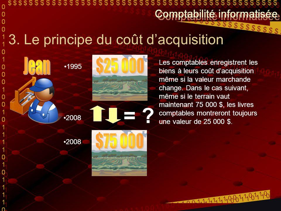 3. Le principe du coût dacquisition 19952008 Les comptables enregistrent les biens à leurs coût dacquisition même si la valeur marchande change. Dans