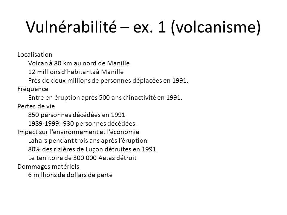 Vulnérabilité – ex. 1 (volcanisme) Localisation Volcan à 80 km au nord de Manille 12 millions dhabitants à Manille Près de deux millions de personnes